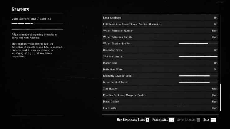 , Finally! Red Dead Redemption 2 PC Performance Explored-game