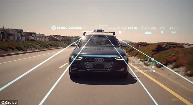 , This gadget will helps to make your car self-driving on a motorway
